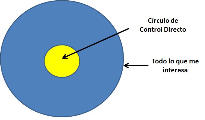 circulo-1
